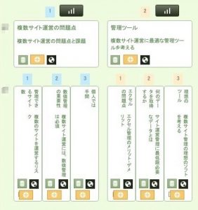 記事管理システム